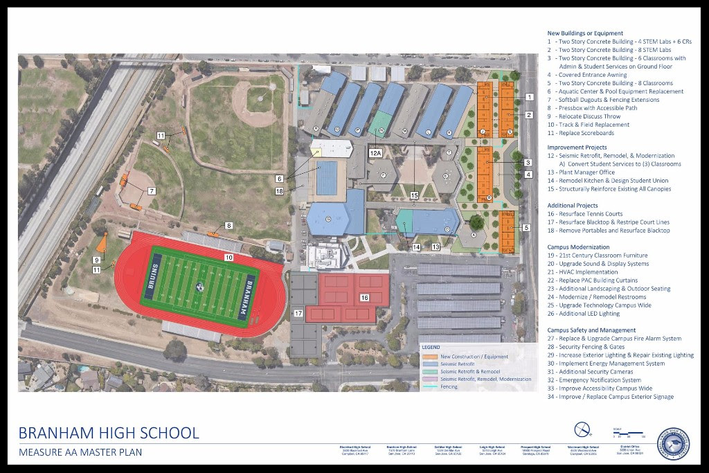 The finalized, approved construction plans from the board meeting.